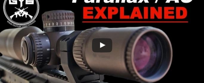 what is scope parallax